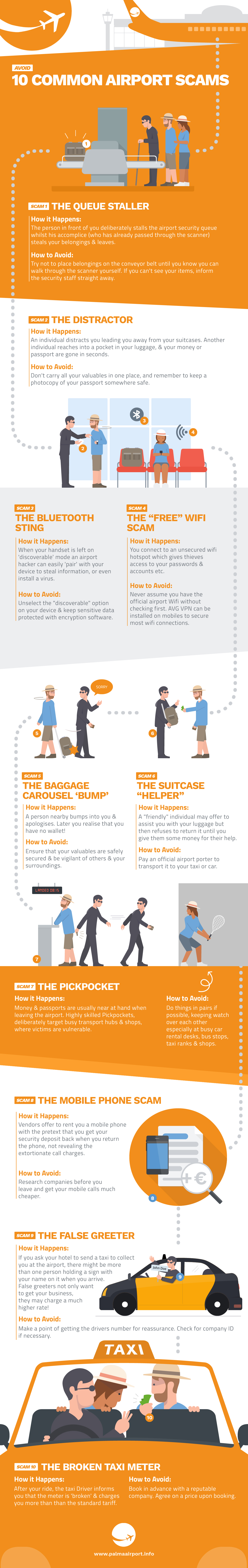 Avoid These 10 Airport Scams